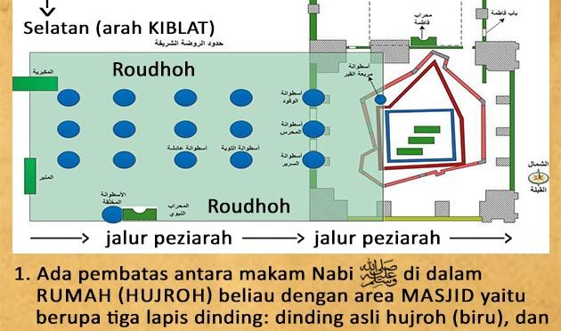 KUBURAN NABI Shollallohu 'Alaihi Wasallam Berada Di Masjid Nabawi ..?